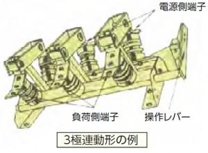 3極連動形image
